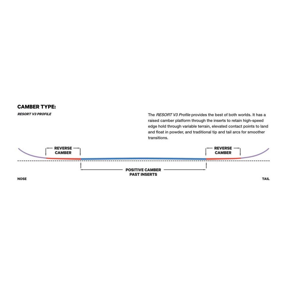 Capita Paradise Tabla Snowboard Mujer 2021